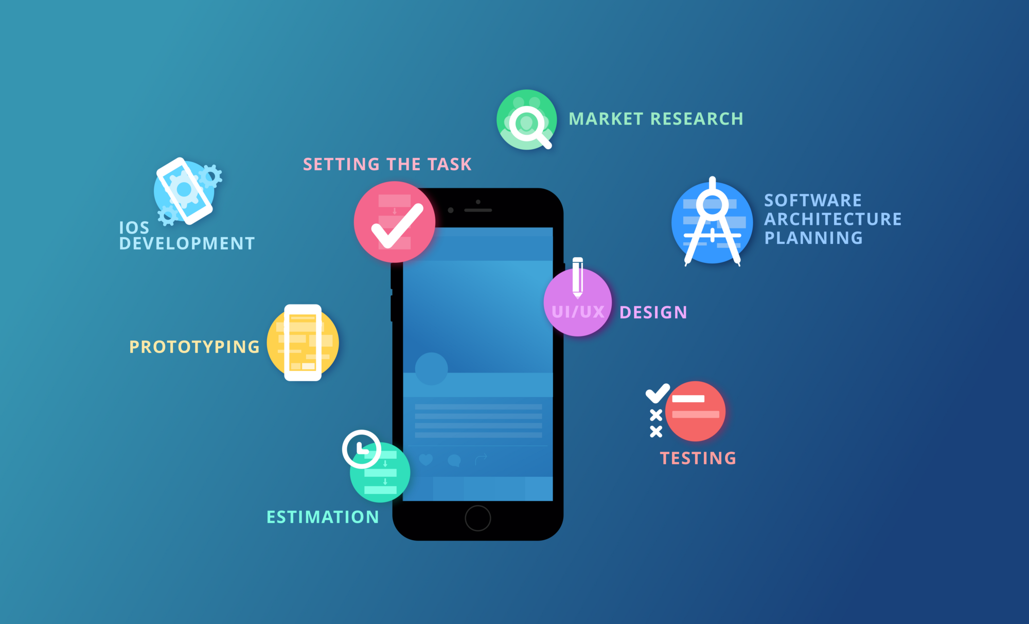 Benefits Of Android Software Improvement