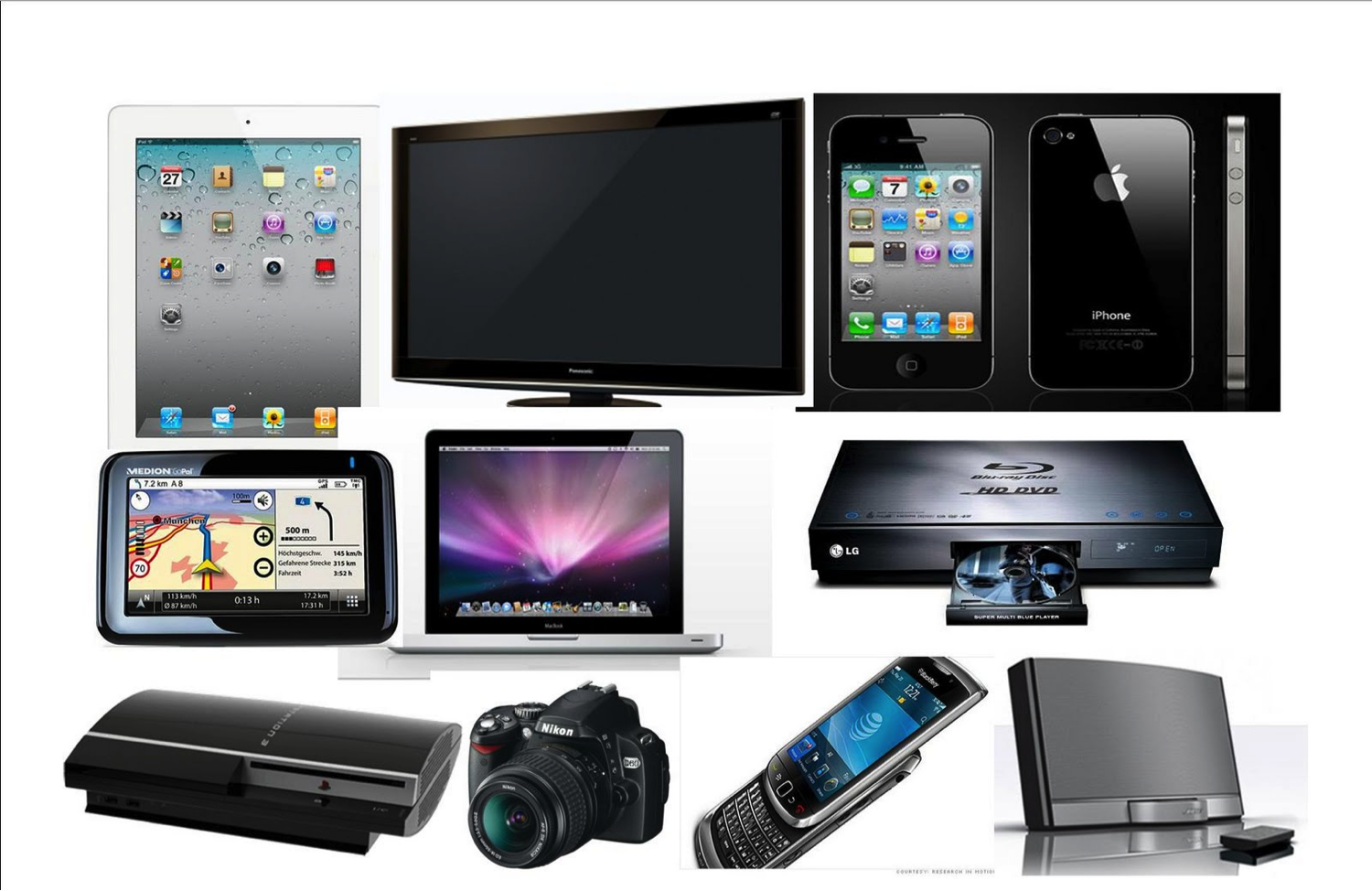 Real Automotive Devices