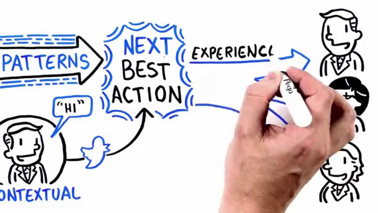 How To Give Your Customers The Best Experience