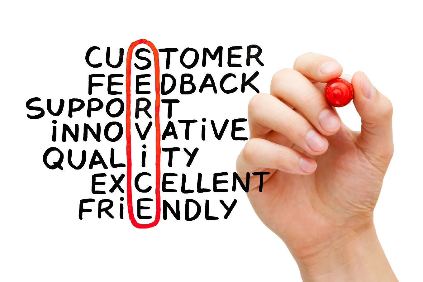 Customer Service and Getting the Right Products